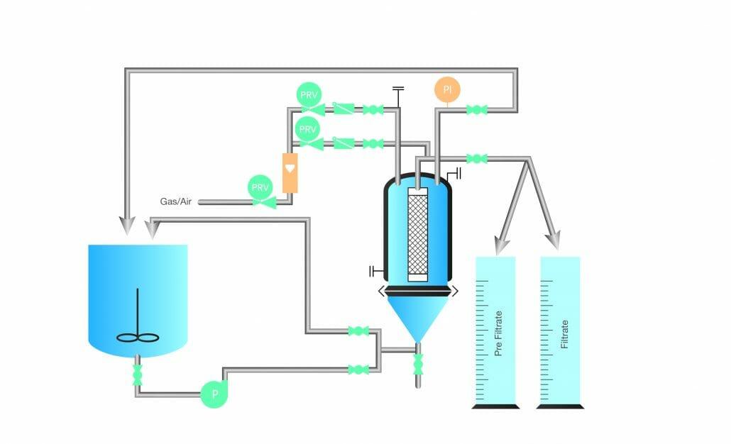 FUNDABAC® 流程图